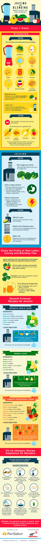 juicer-and-blender